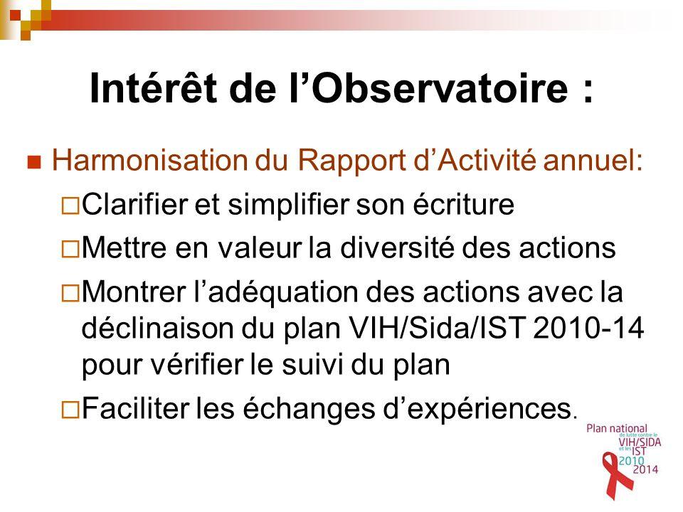 Intérêt de l'Observatoire :