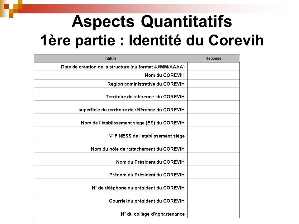 Aspects Quantitatifs 1ère partie : Identité du Corevih