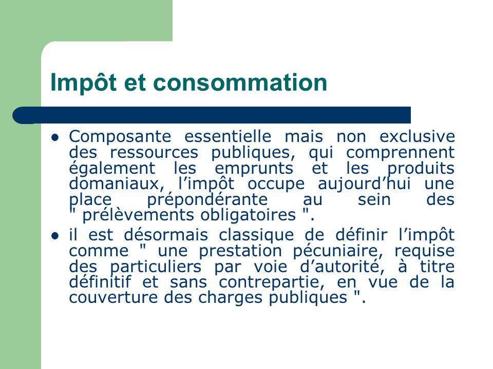 Impôt et consommation