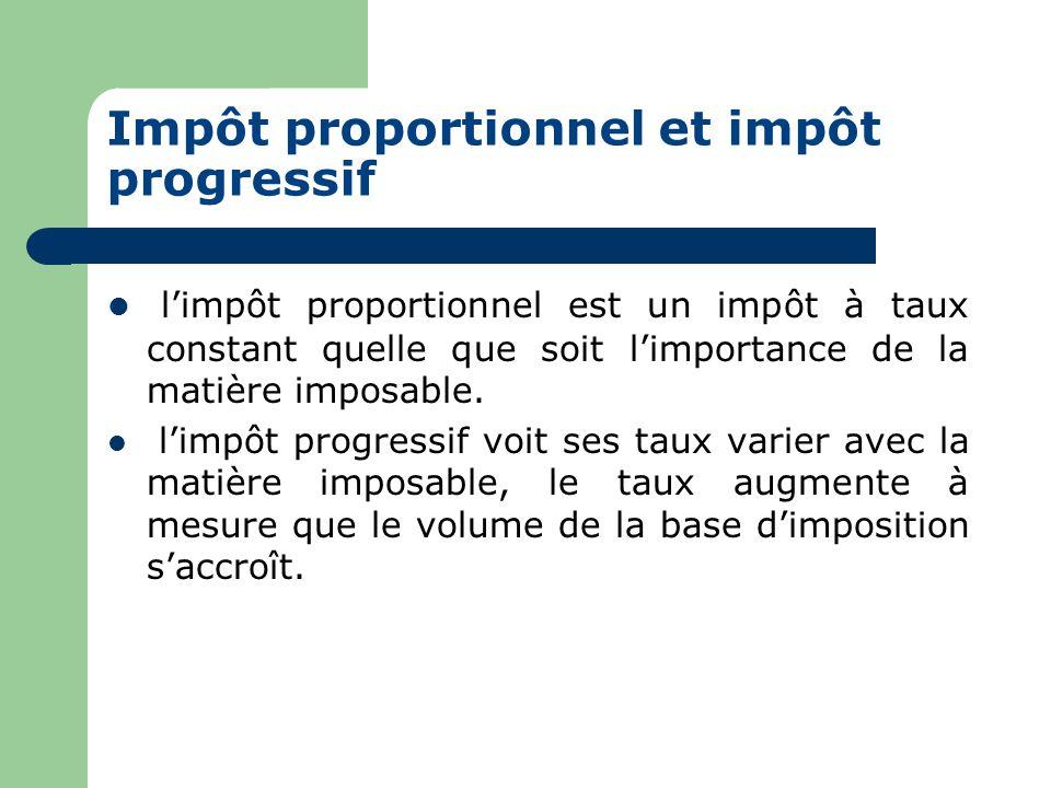 Impôt proportionnel et impôt progressif