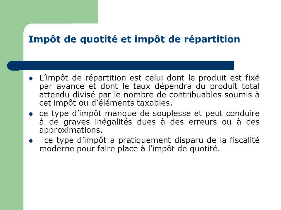 Impôt de quotité et impôt de répartition