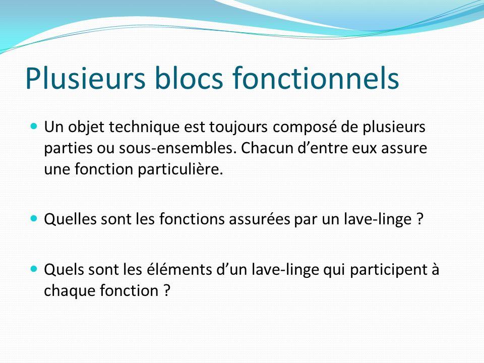 Plusieurs blocs fonctionnels