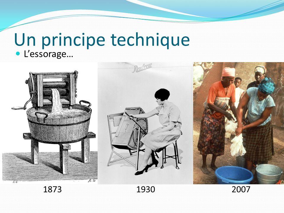 Un principe technique L'essorage… 1873 1930 2007