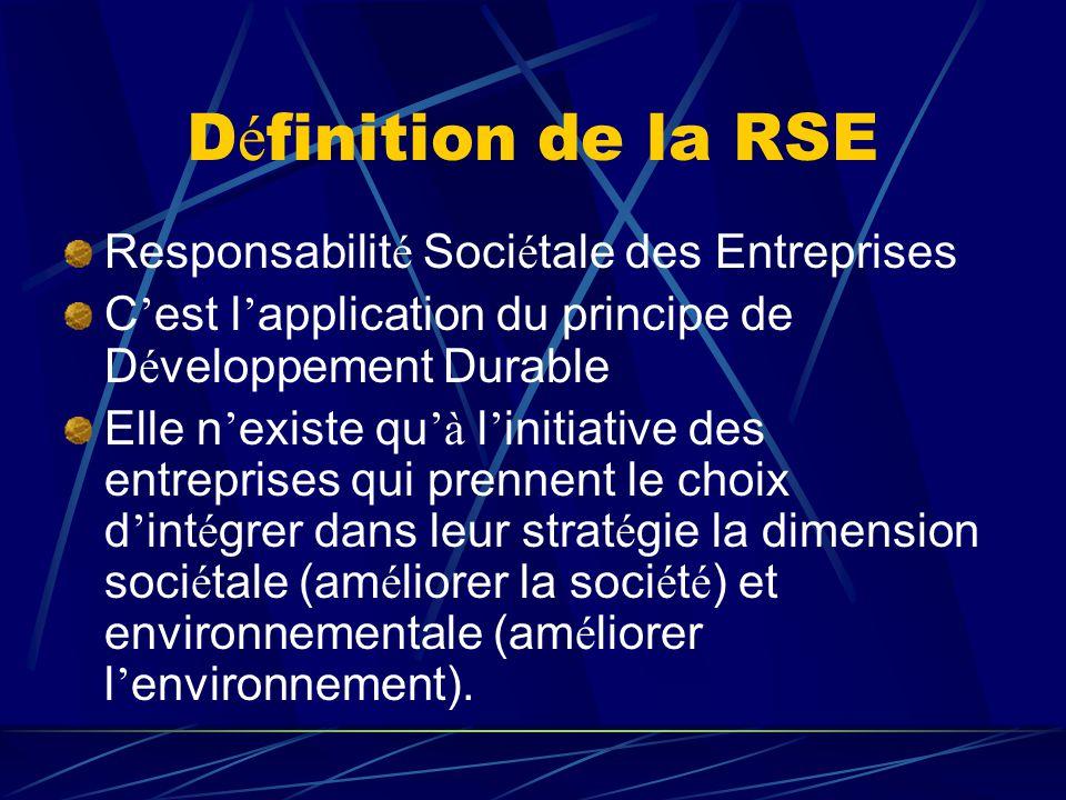 Définition de la RSE Responsabilité Sociétale des Entreprises
