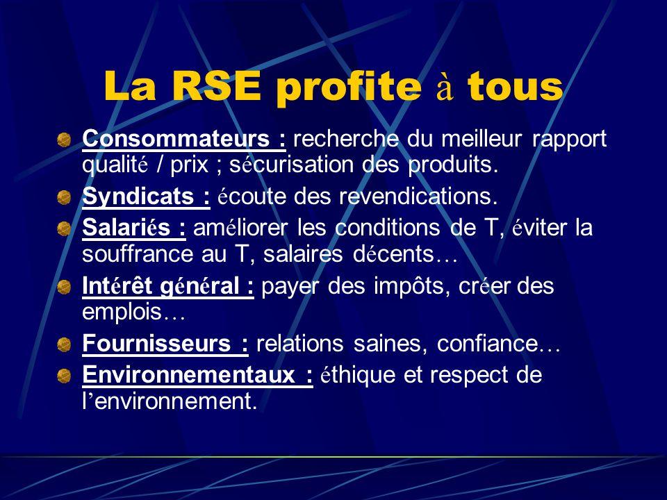 La RSE profite à tous Consommateurs : recherche du meilleur rapport qualité / prix ; sécurisation des produits.