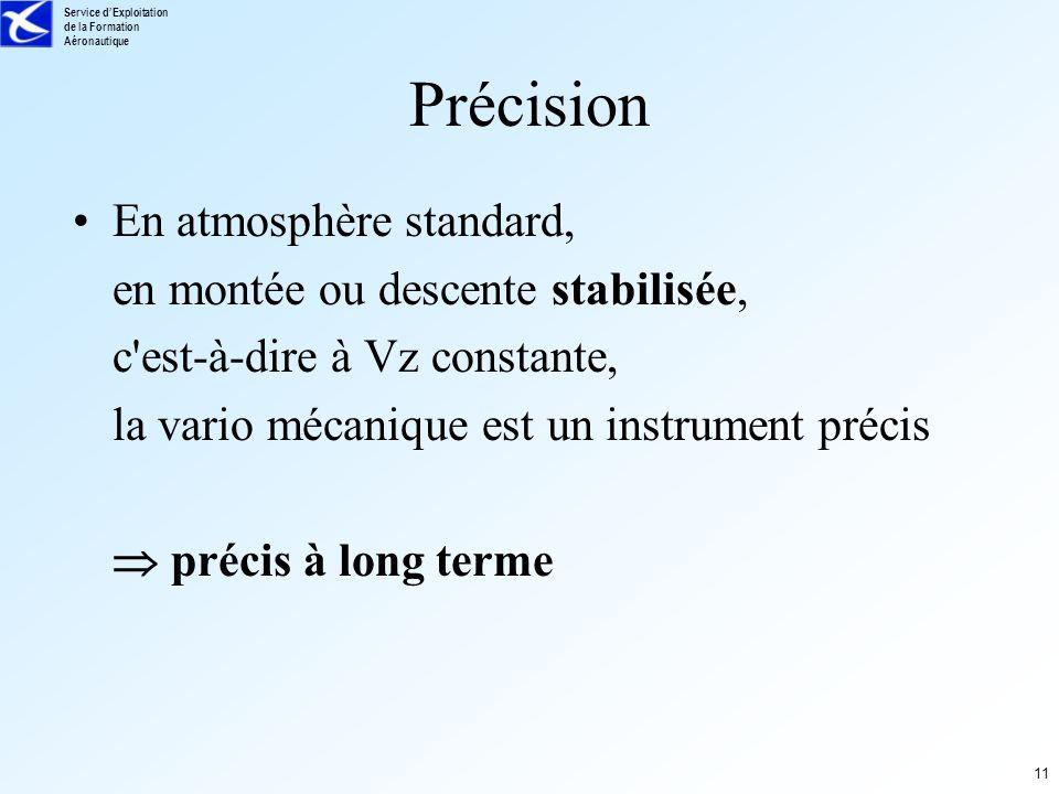 Précision En atmosphère standard, en montée ou descente stabilisée,