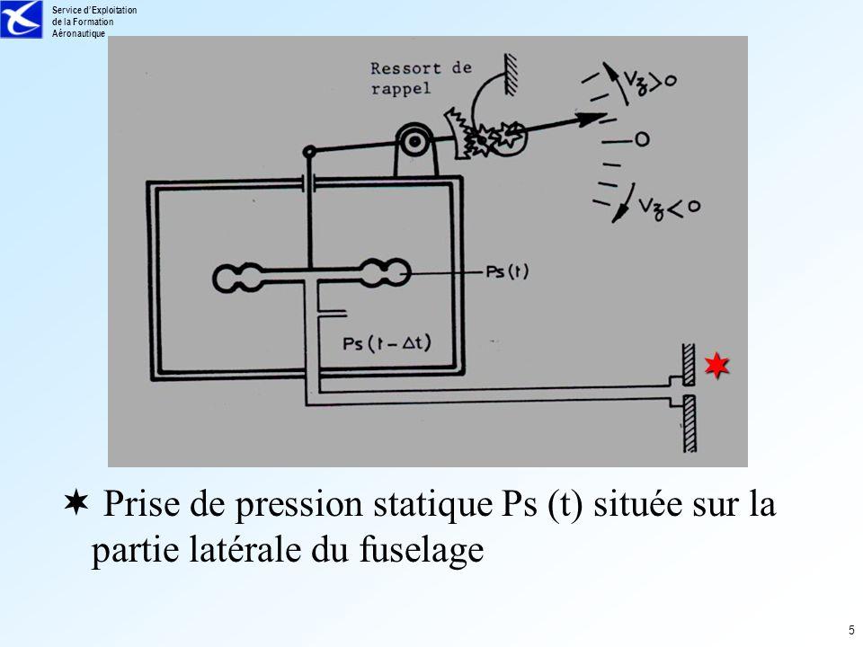   Prise de pression statique Ps (t) située sur la partie latérale du fuselage