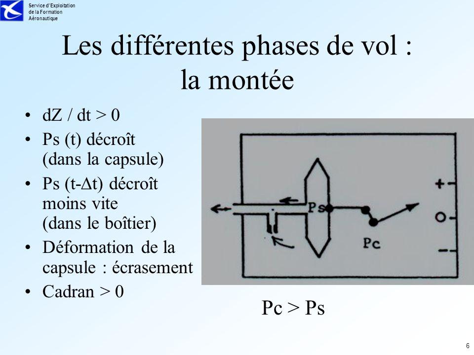 Les différentes phases de vol : la montée