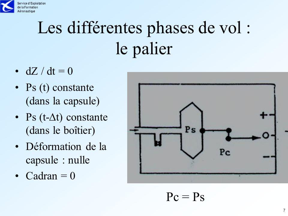 Les différentes phases de vol : le palier