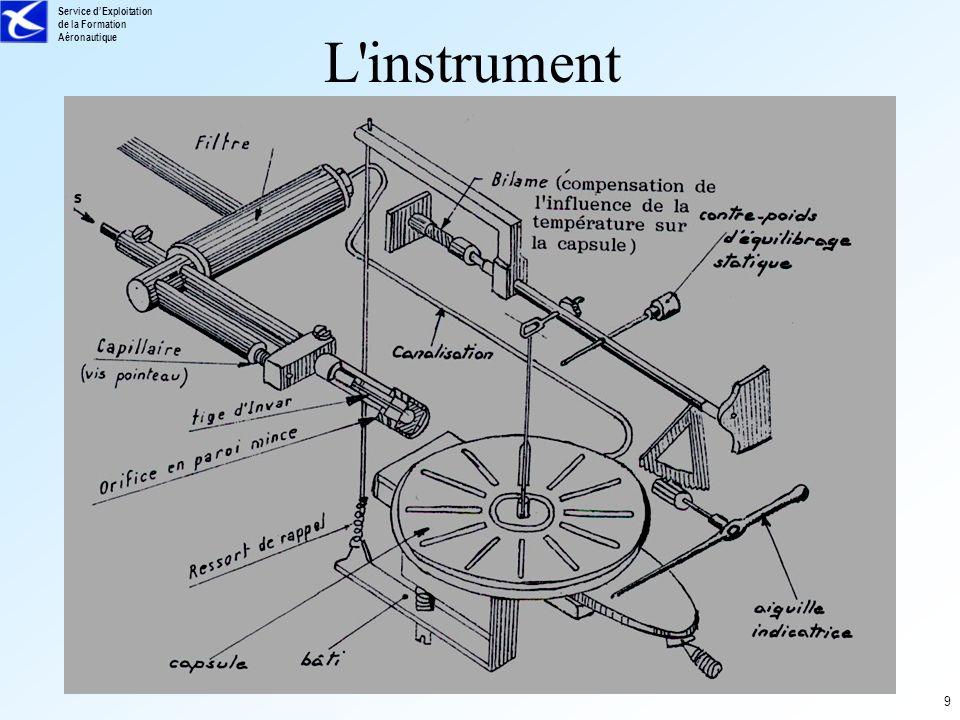 L instrument