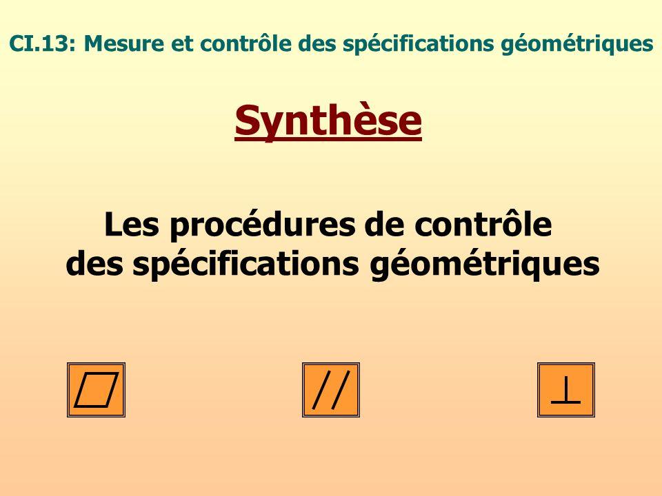 Synthèse Les procédures de contrôle des spécifications géométriques