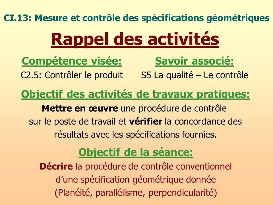 Rappel des activités Compétence visée: Savoir associé: