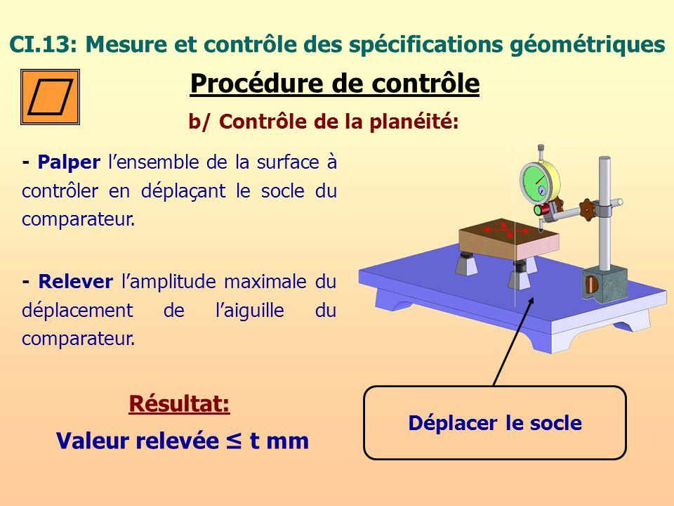CI.13: Mesure et contrôle des spécifications géométriques