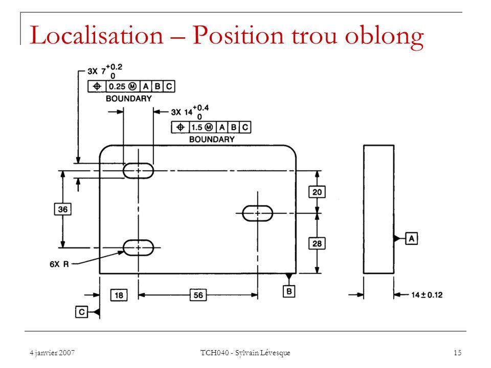Localisation – Position trou oblong