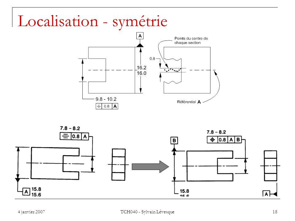 Localisation - symétrie