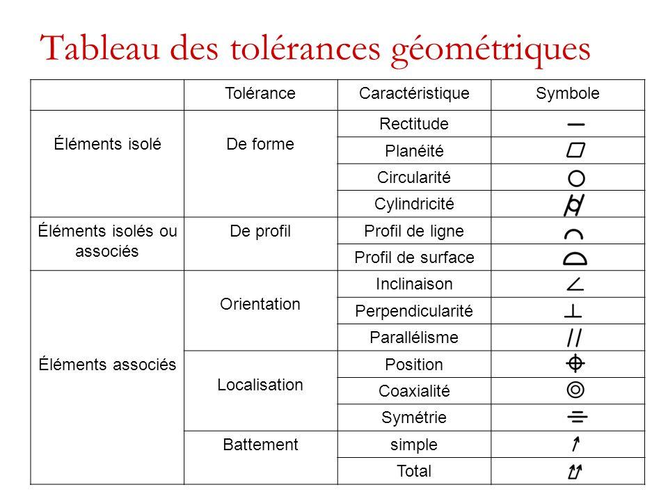Tableau des tolérances géométriques