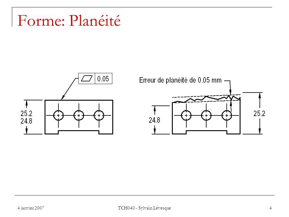 Forme: Planéité 4 janvier 2007 TCH040 - Sylvain Lévesque