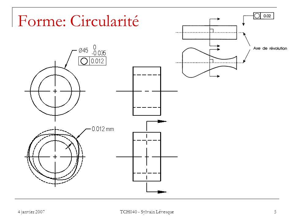 Forme: Circularité 4 janvier 2007 TCH040 - Sylvain Lévesque