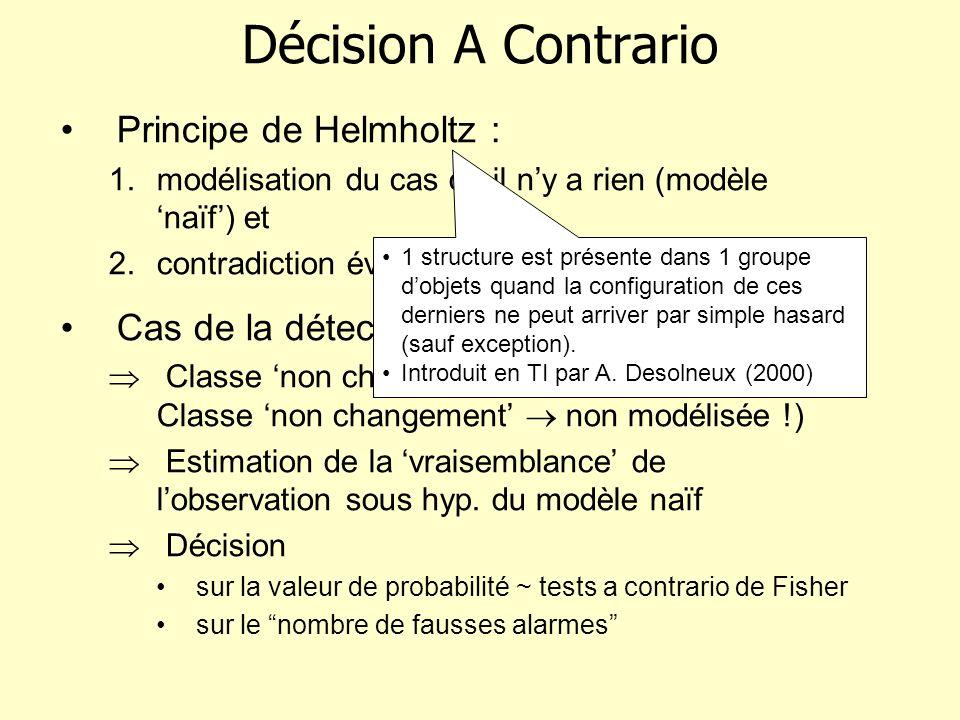 Décision A Contrario Principe de Helmholtz :