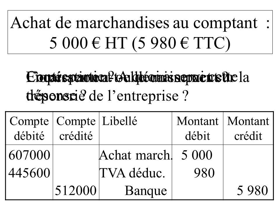 Achat de marchandises au comptant : 5 000 € HT (5 980 € TTC)