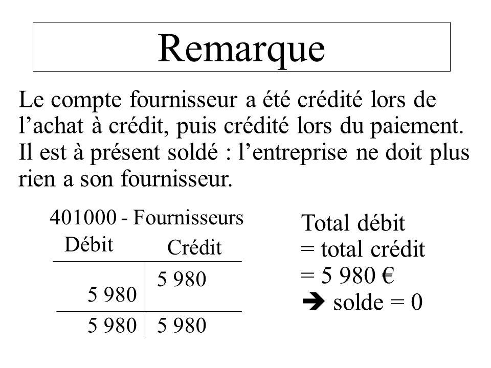 Remarque Le compte fournisseur a été crédité lors de l'achat à crédit, puis crédité lors du paiement.