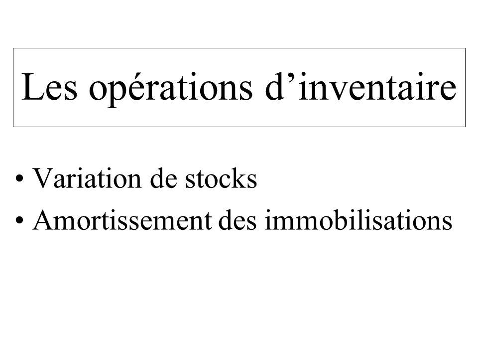 Les opérations d'inventaire