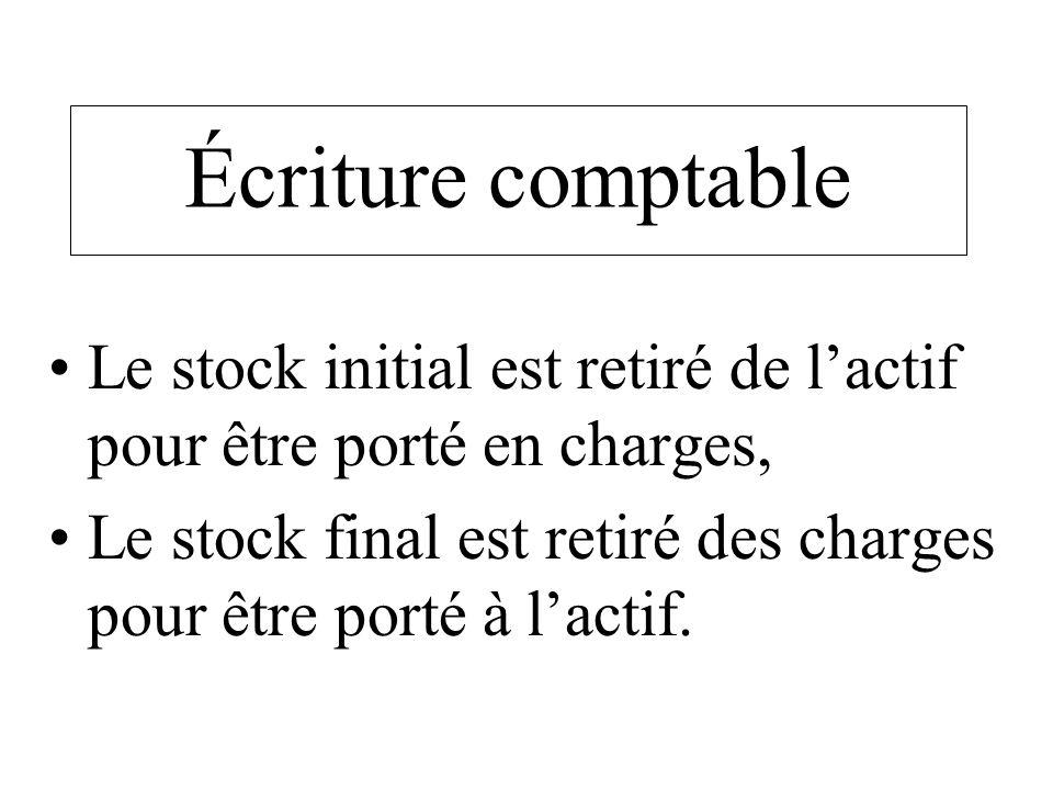 Écriture comptable Le stock initial est retiré de l'actif pour être porté en charges,