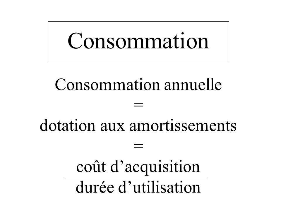 Consommation Consommation annuelle = dotation aux amortissements