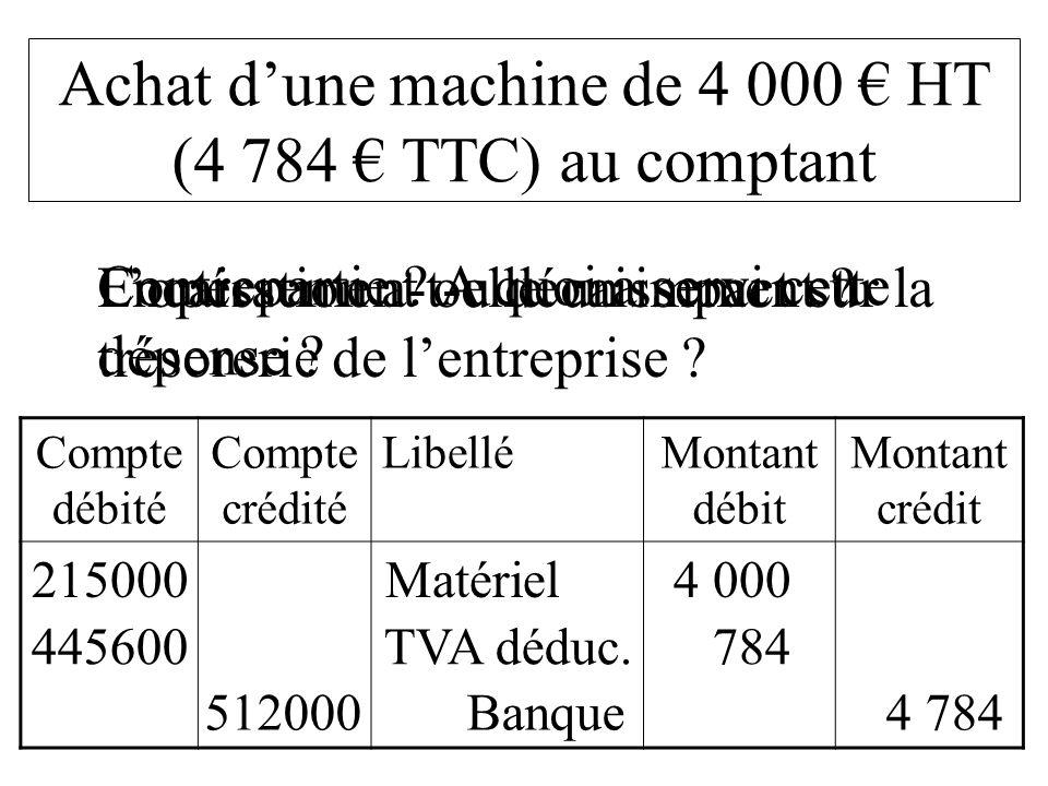 Achat d'une machine de 4 000 € HT (4 784 € TTC) au comptant