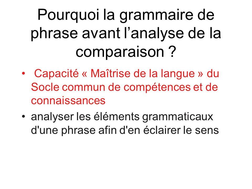 Pourquoi la grammaire de phrase avant l'analyse de la comparaison