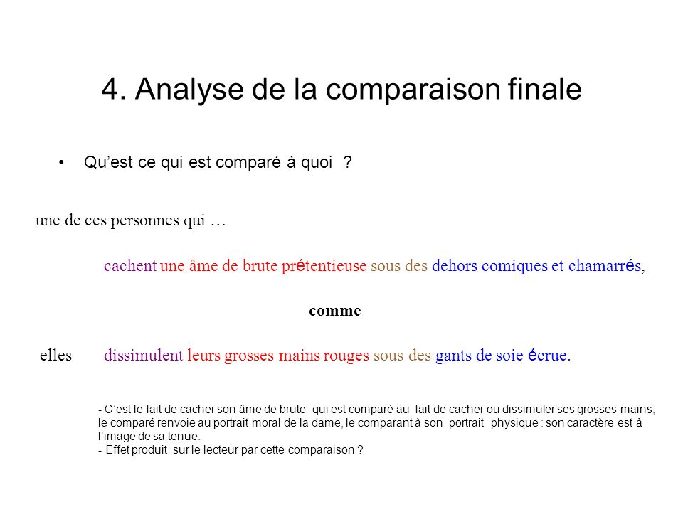 4. Analyse de la comparaison finale