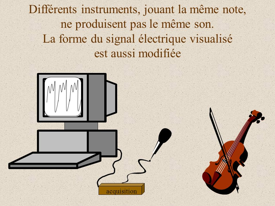Différents instruments, jouant la même note, ne produisent pas le même son. La forme du signal électrique visualisé est aussi modifiée