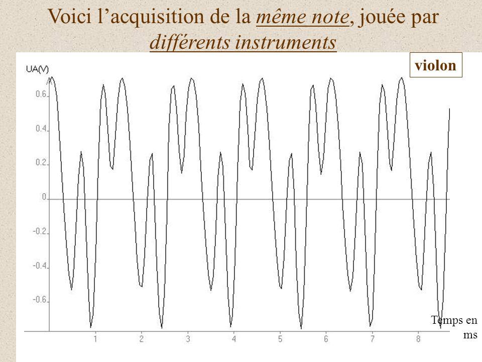 Voici l'acquisition de la même note, jouée par différents instruments