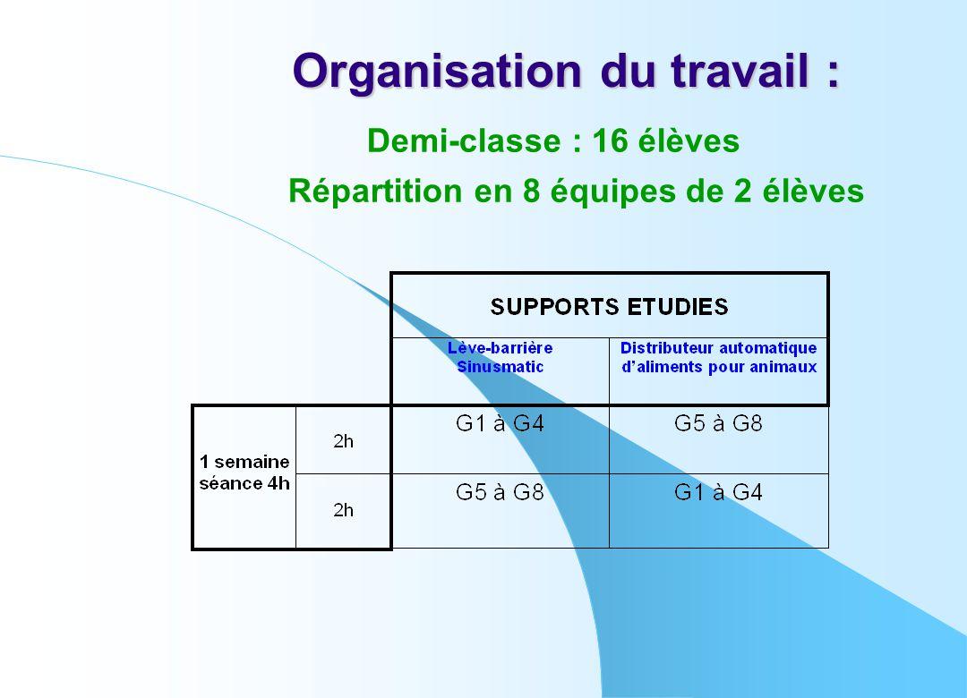 Organisation du travail :