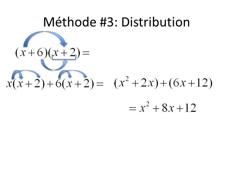 Méthode #3: Distribution