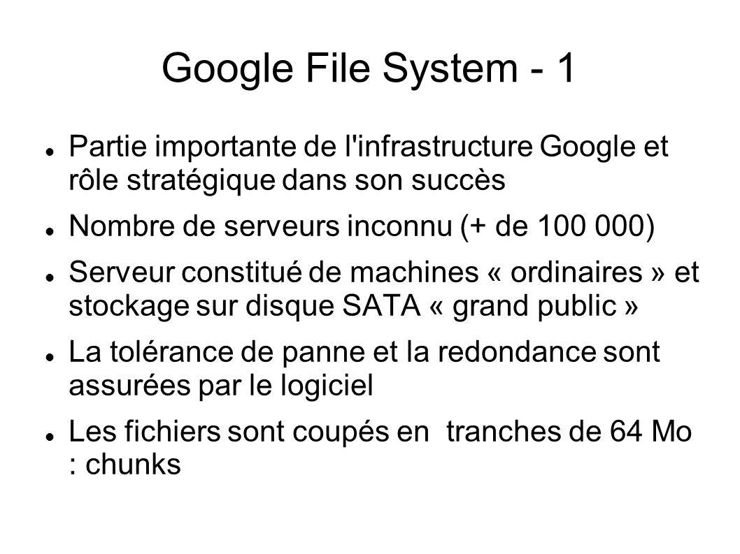 Google File System - 1 Partie importante de l infrastructure Google et rôle stratégique dans son succès.