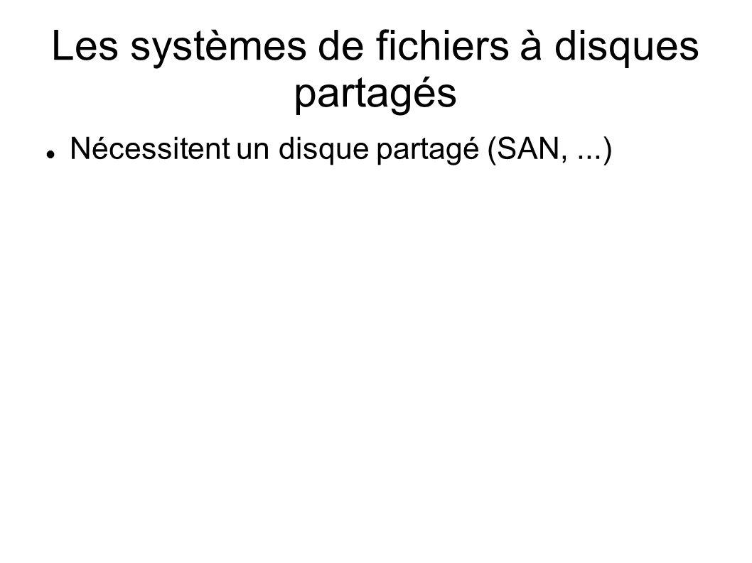 Les systèmes de fichiers à disques partagés