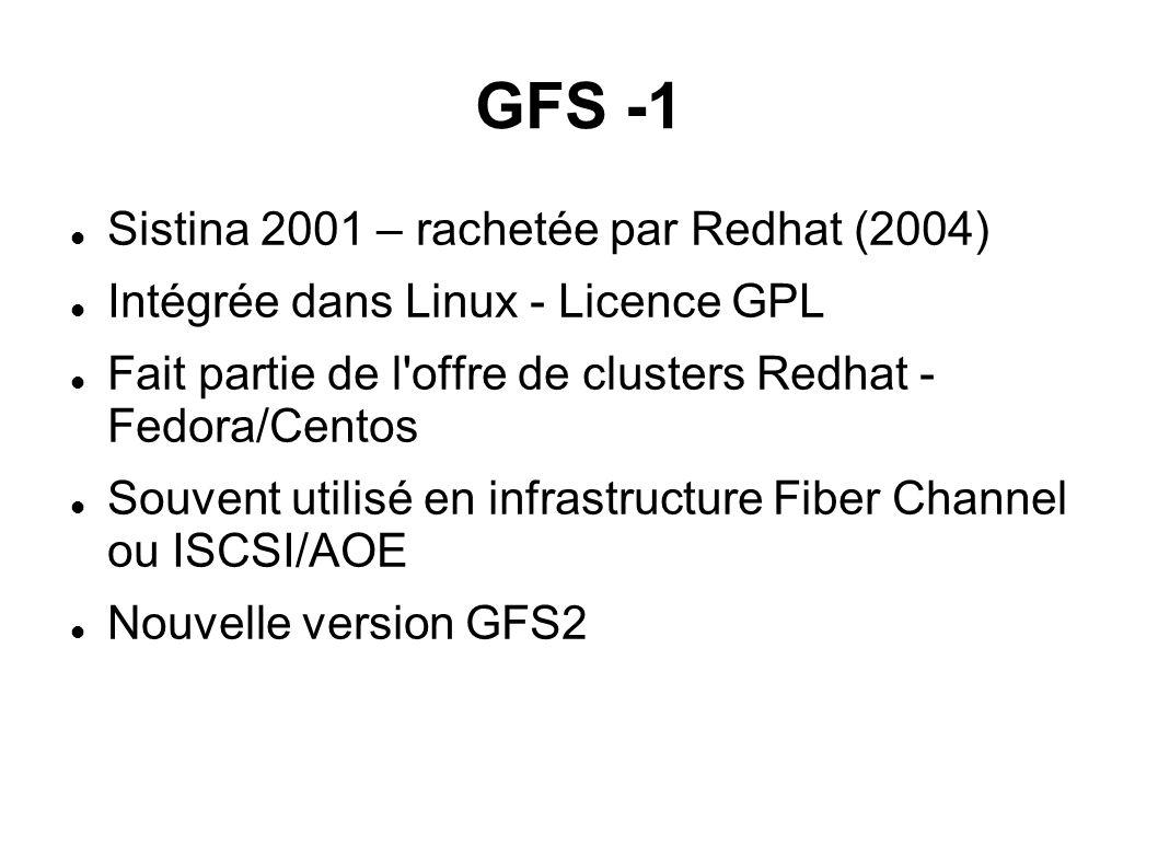 GFS -1 Sistina 2001 – rachetée par Redhat (2004)