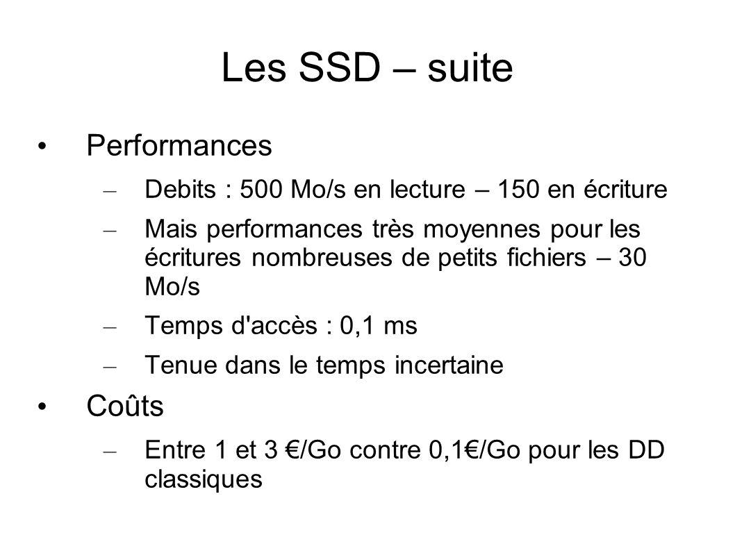 Les SSD – suite Performances Coûts