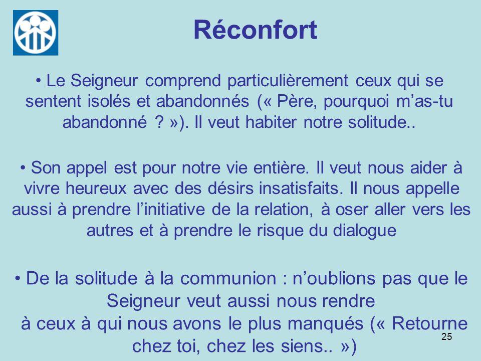 Réconfort