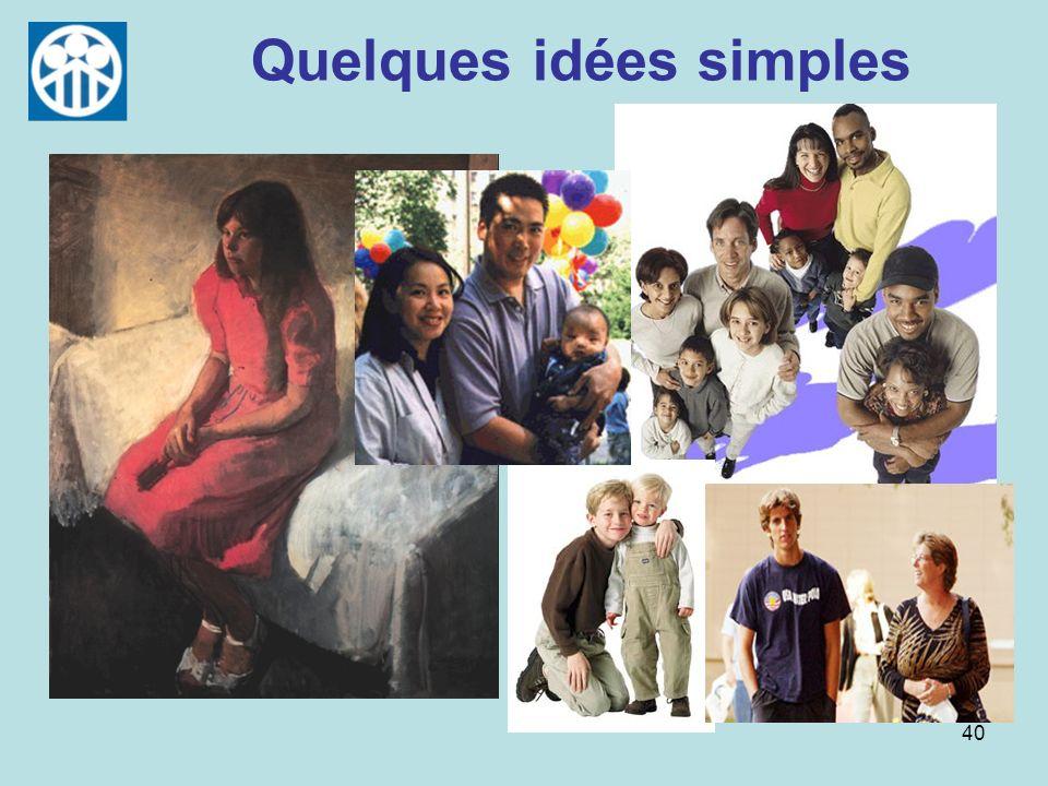 Quelques idées simples