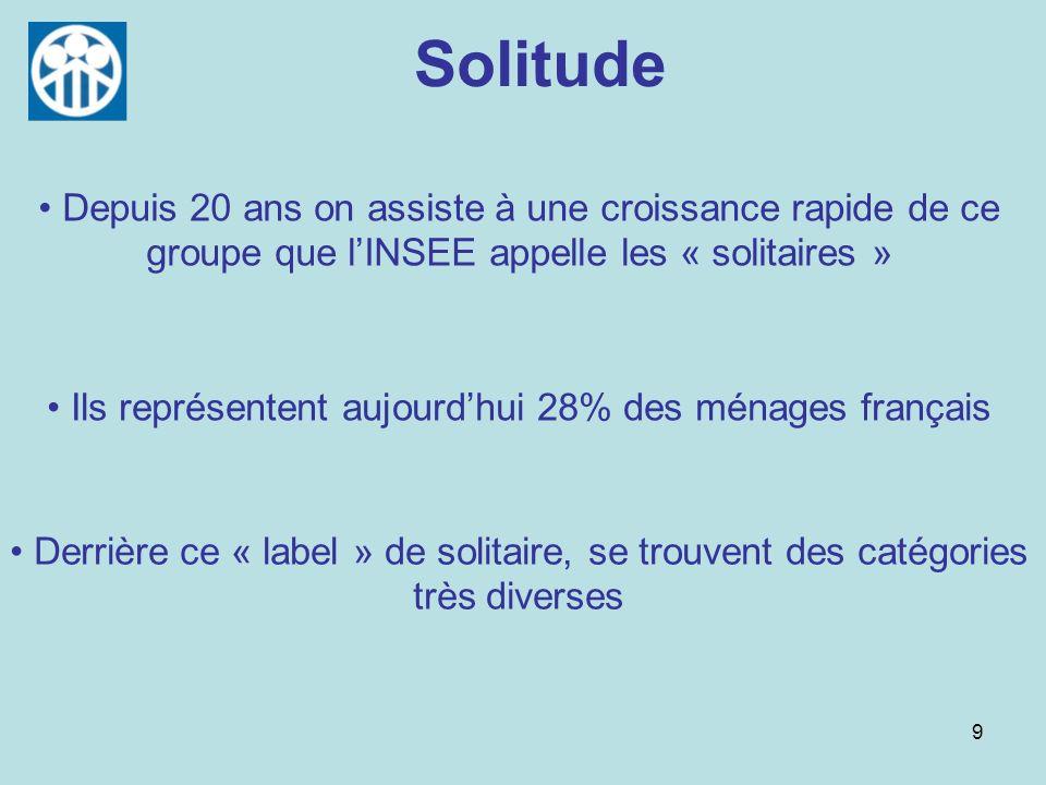Ils représentent aujourd'hui 28% des ménages français