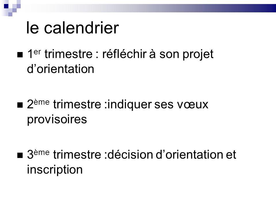 le calendrier 1er trimestre : réfléchir à son projet d'orientation
