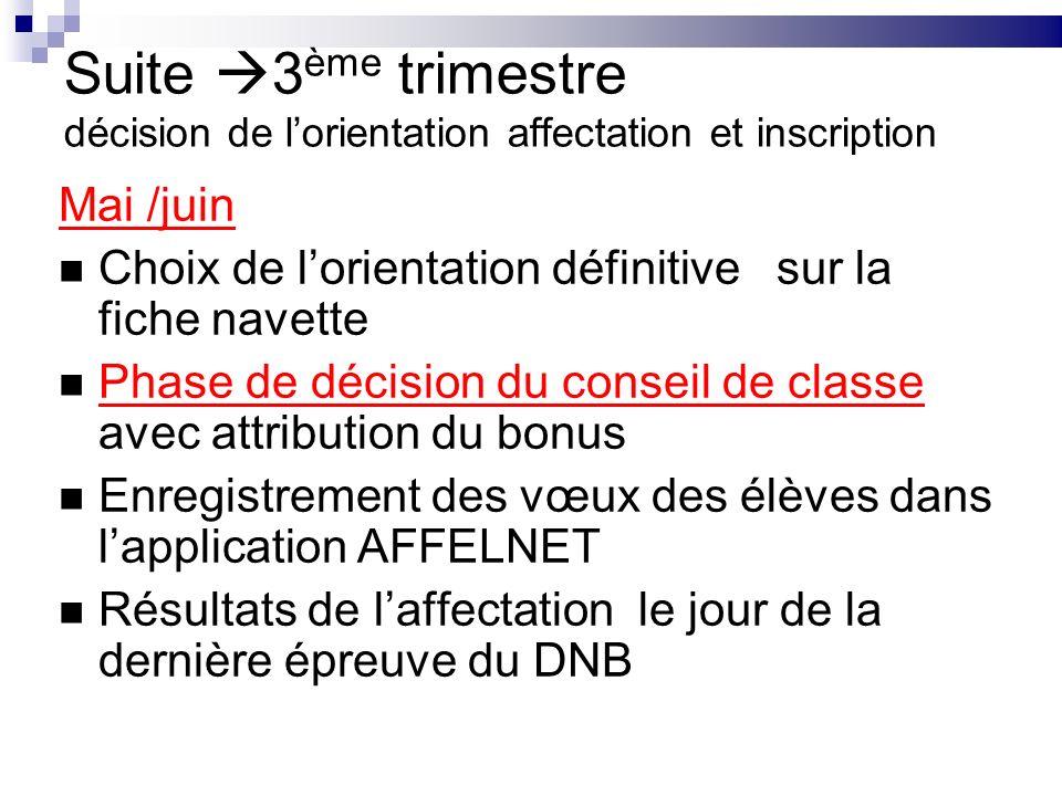 Suite 3ème trimestre décision de l'orientation affectation et inscription