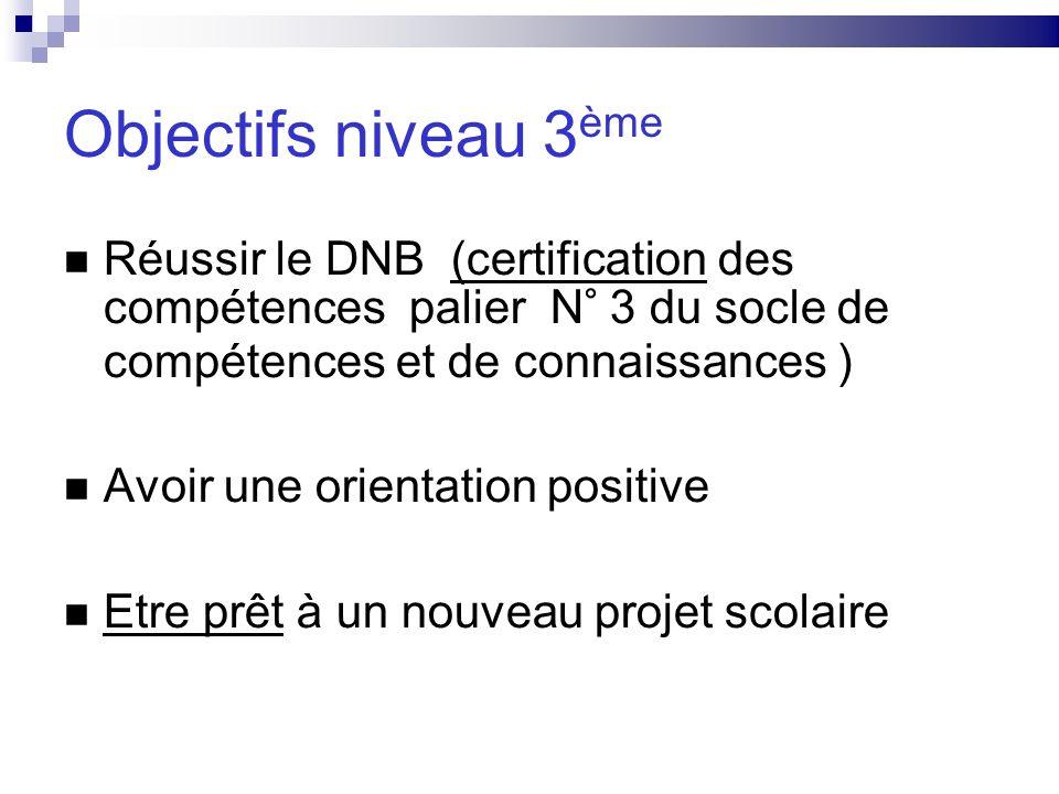 Objectifs niveau 3ème Réussir le DNB (certification des compétences palier N° 3 du socle de compétences et de connaissances )