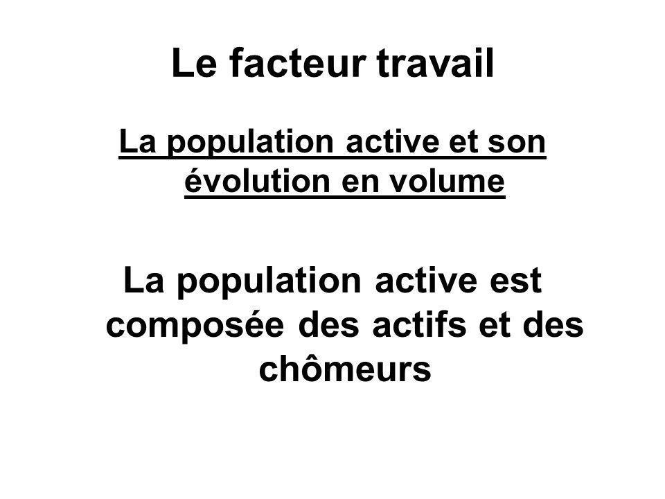 Le facteur travail La population active et son évolution en volume.