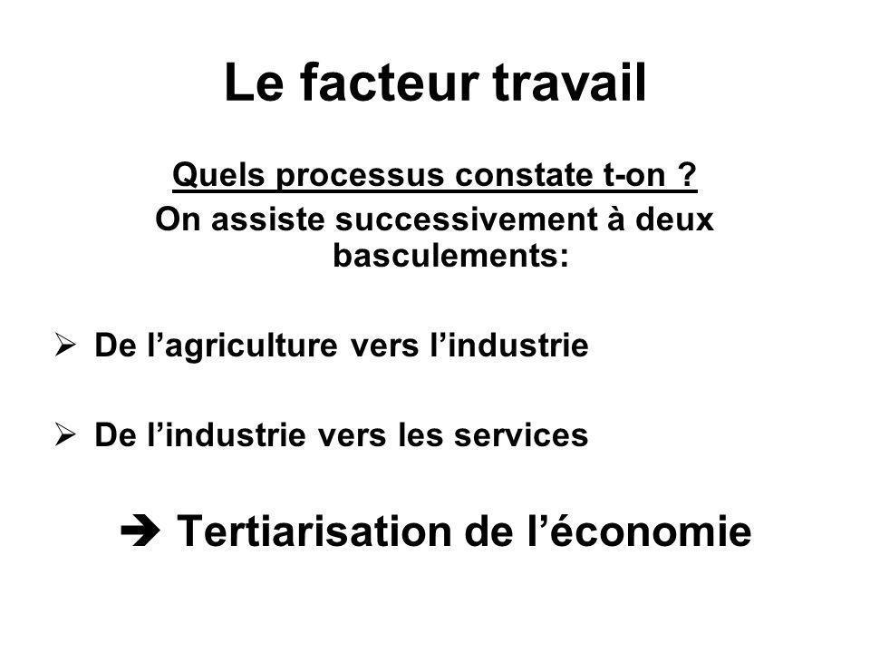 Le facteur travail  Tertiarisation de l'économie