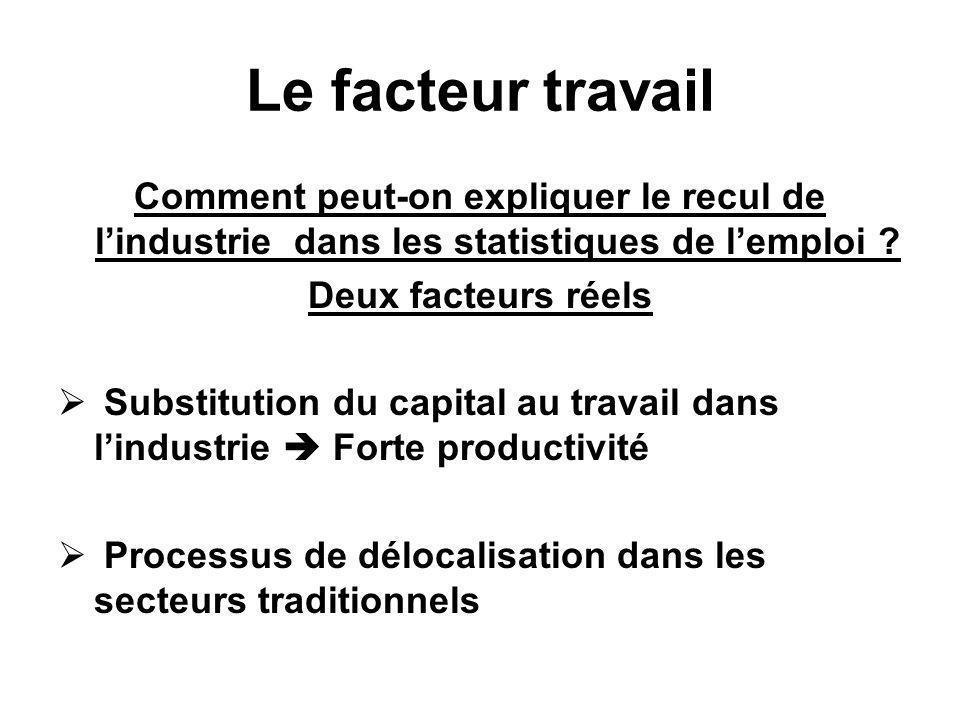 Le facteur travail Comment peut-on expliquer le recul de l'industrie dans les statistiques de l'emploi