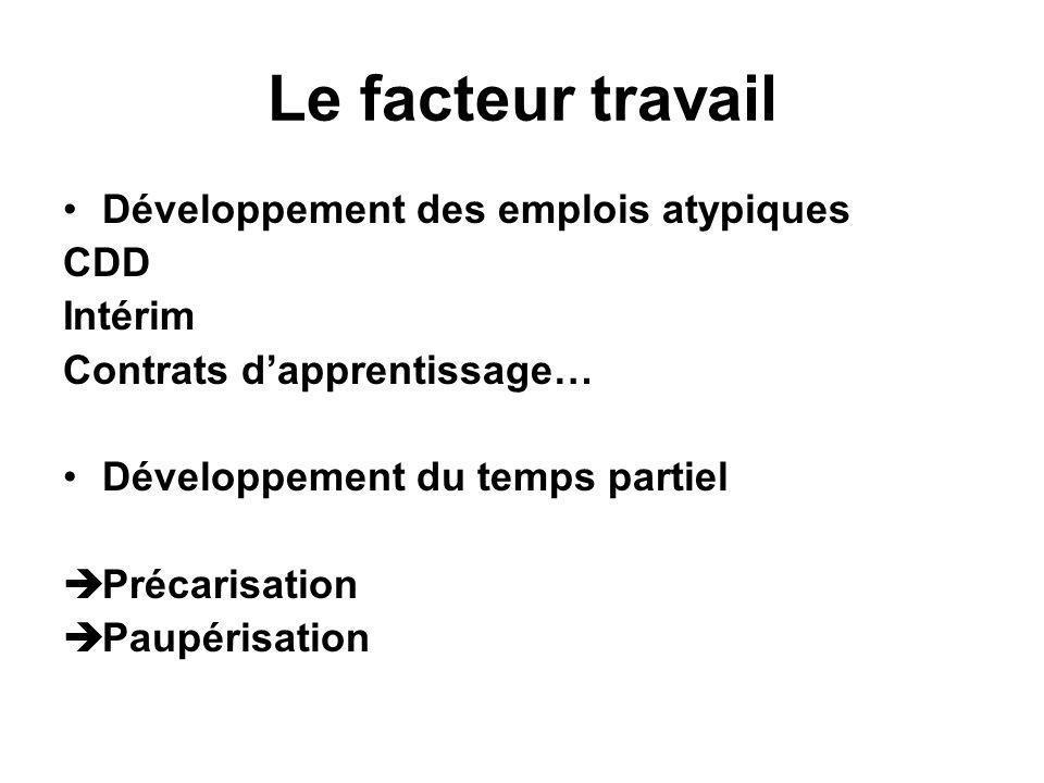 Le facteur travail Développement des emplois atypiques CDD Intérim