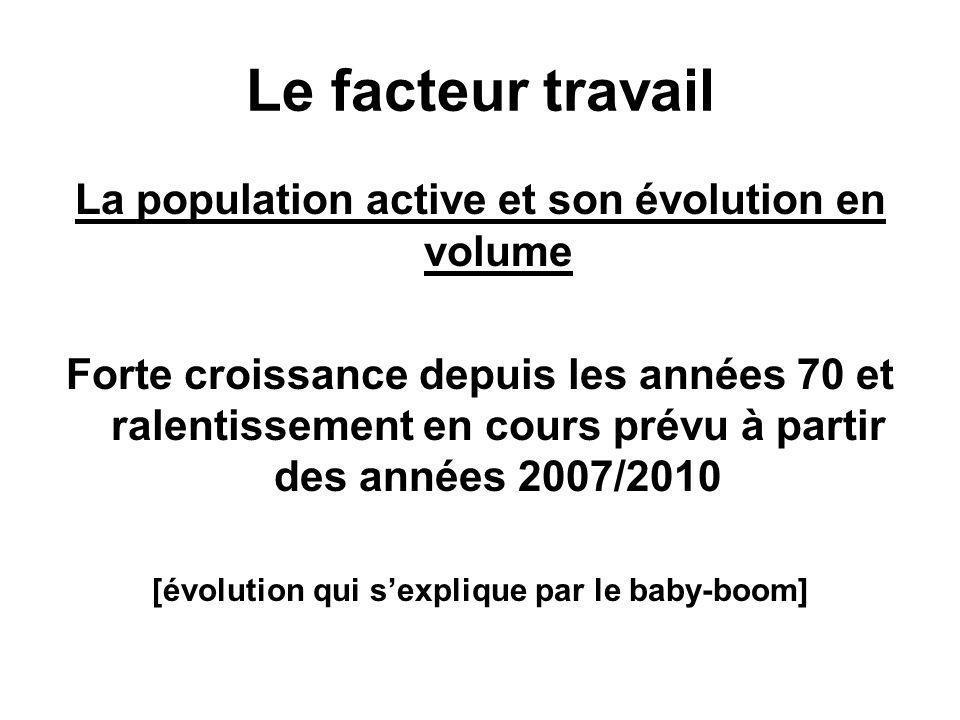 Le facteur travail La population active et son évolution en volume